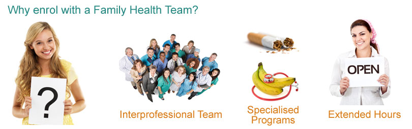 Illustration of the advantages of enrolling with a FHT: a multidisciplinary team, specialised programs, and extended hours care